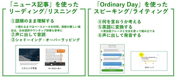 日本人のための英語学習