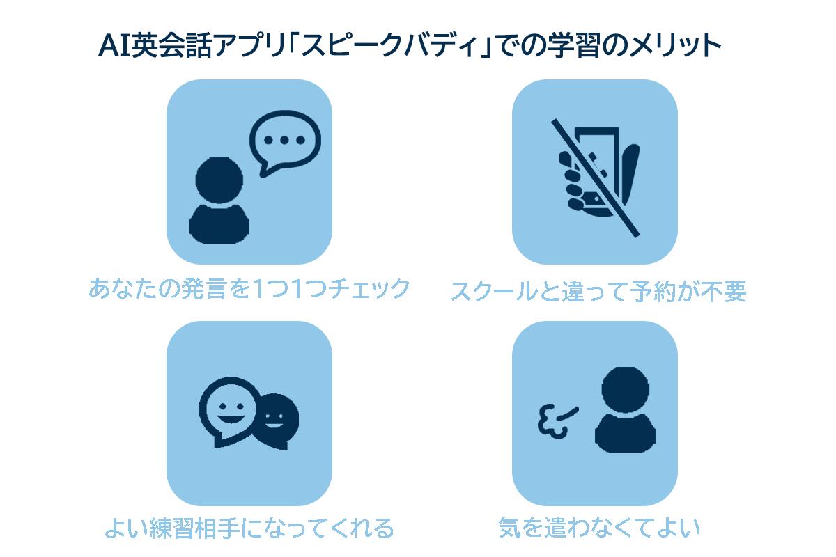 AI英会話アプリ「スピークバディ」での学習のメリット